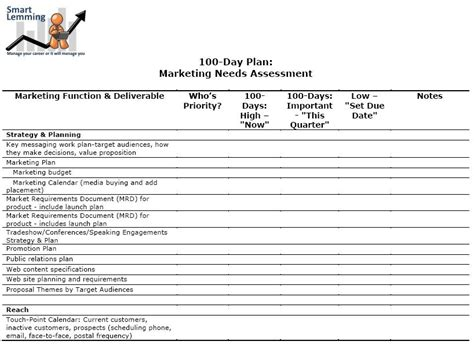 100 day plan template document exle how to write a needs assessment and 100 day plan free