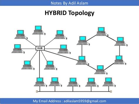 network layout types diagram of hybrid network topology image collections how