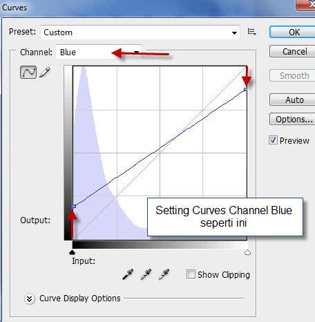 Tutorial Adobe Photoshop Komplit | tutorial adobe photoshop komplit tutorial gratis dot