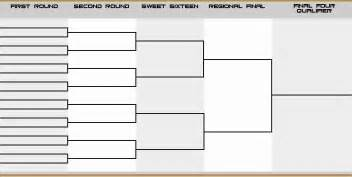 Empty Bracket Template by Blank Brackets Template