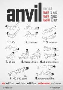 how to work out at home ab workouts for without equipment
