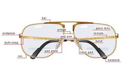 Frame Kacamata Olahragasport Untuk Tenis seputar istilah pada frame kacamata kacamata gaya