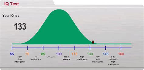 test qi serio teste de qi do m 225 rcio d 193 vila