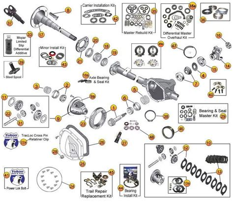 jeep rear diff diagram wiring diagrams repair wiring scheme