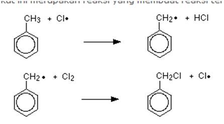Kimia Organik Fisik uas kimia organik fisik laily syarifa
