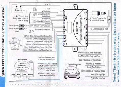 wiring diagram for prestige car alarm get free image