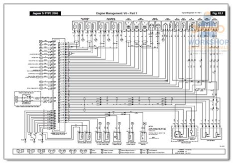 jaguar s type electrical system wiring diagram jaguar s type 2 5 1999 auto images and specification