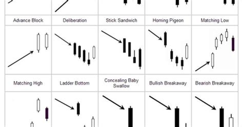 pattern trapper advanced trading strategies 43 advanced candlestick patterns option trading