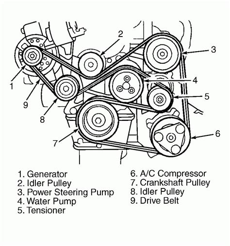 engine diagram for mazda 6 v6 3 0 dohc wiring diagram