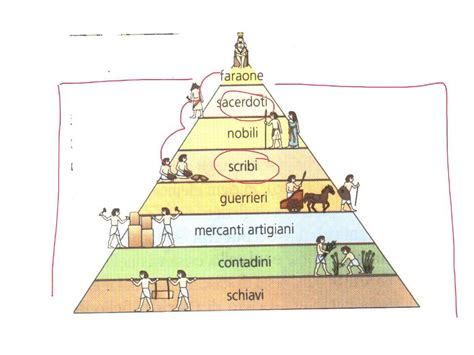 la civilt 224 micenea struttura feudale vivere nelle cagne medioevo la societ rurale nel i franchi e carlo magno 1 170