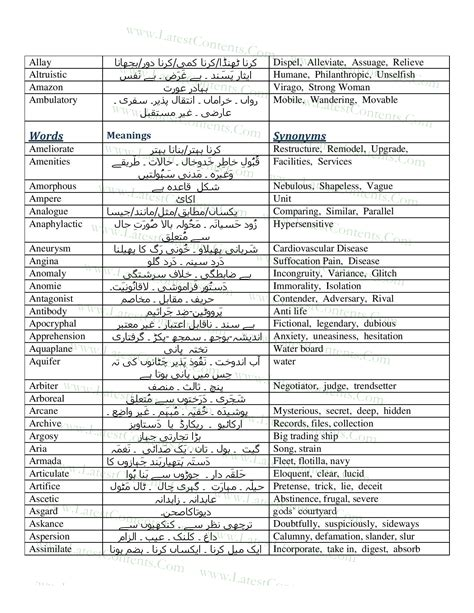 words meaning list
