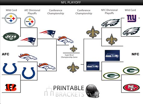 printable nfl playoff schedule 2015 2017 prediction playoff nfl download pdf