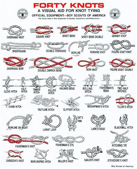printable survival instructions handy knot guides knots guide survival and paracord