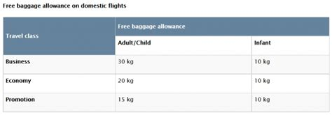 united baggage allowance domestic free baggage united airlines in some ways the supercheap