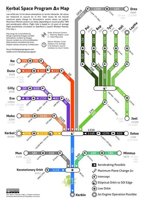 ksp delta v map sheet kerbal space program wiki