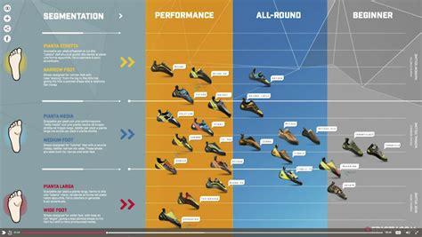 climbing shoe size guide img lasportiva sizing guide climbing