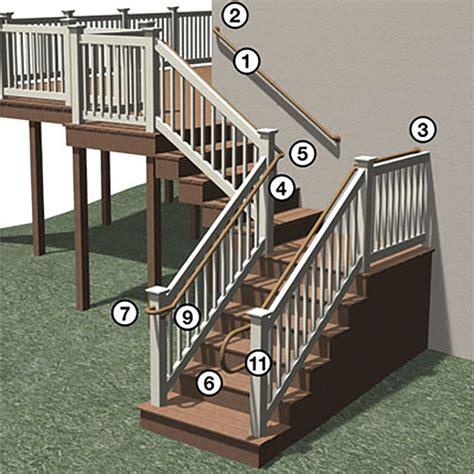 Ada Compliant Handrails trex ada compliant handrail wimsatt building materials