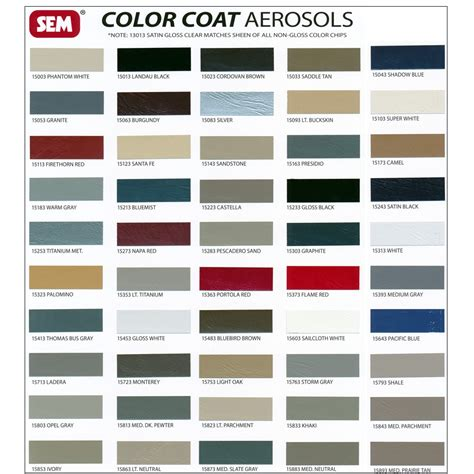 sem color coat sem color coat chart upholstery supply