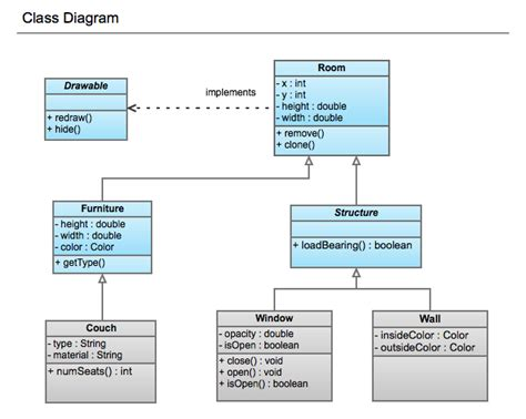 uml diagram exles the information and communication technology september 2013