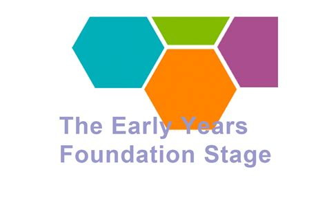 new year 2015 for eyfs statutory requirement checklist for early years settings early years careers
