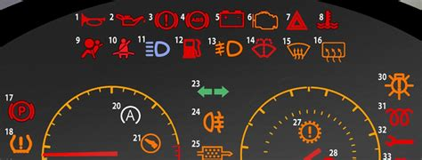 hyundai accent warning lights hyundai dashboard warning lights iron blog