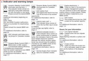 bmw 08 e90 warning symbols autos post