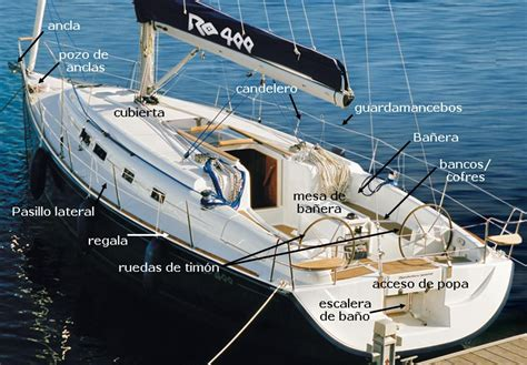 como se dice catamaran en ingles singladuras nauticas partes del barco barcos naves en