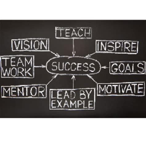 17 best images about success coach quotes on coach quotes coachqoutes