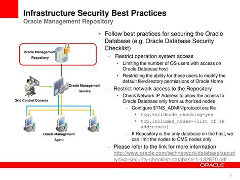 repository pattern best practices net ppt oracle enterprise manager security best practices