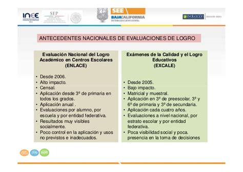 examen planea 2015 secundaria pdf journal articles in pdf examen planea 2015 secundaria pdf 3 examenes de simulaci