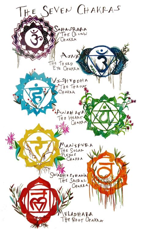 7 chakras tattoo the seven chakras chakras chakra and