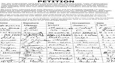 What Does A Petition Letter Look Like Pa Gov Petition Scorecard Politicspa
