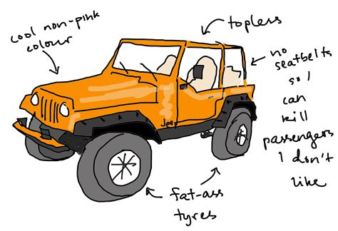 jeep cartoon image gallery jeep joke cartoon