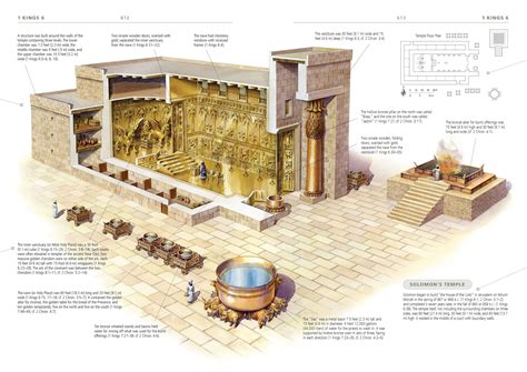 garden  eden   temple  digital seminary