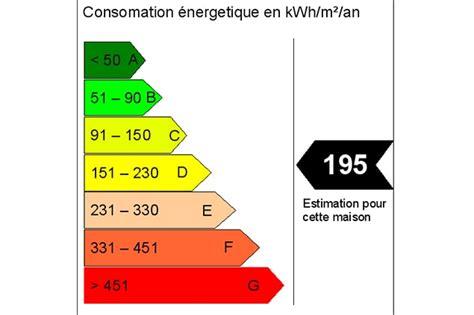Consommation Electrique Moyenne Maison 100m2 1931 by Consommation Electrique Maison De La Calcul Moyenne 100m2