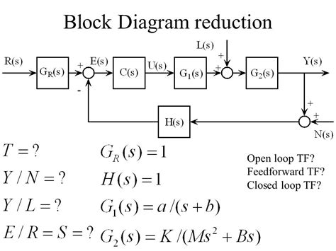 feedforward ppt wiring diagrams wiring diagram