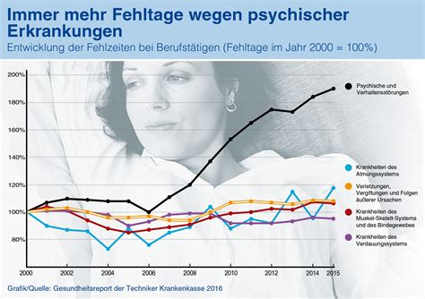 wann ist psychisch krank serie psychisch krank deutschlands kranke seele zeit