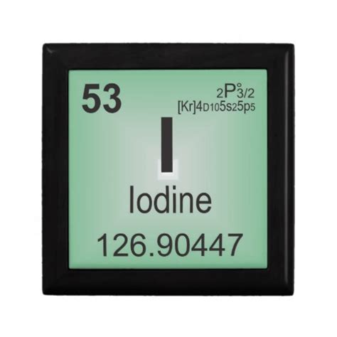 Iodine Periodic Table by Iodine Individual Element Of The Periodic Table Jewelry