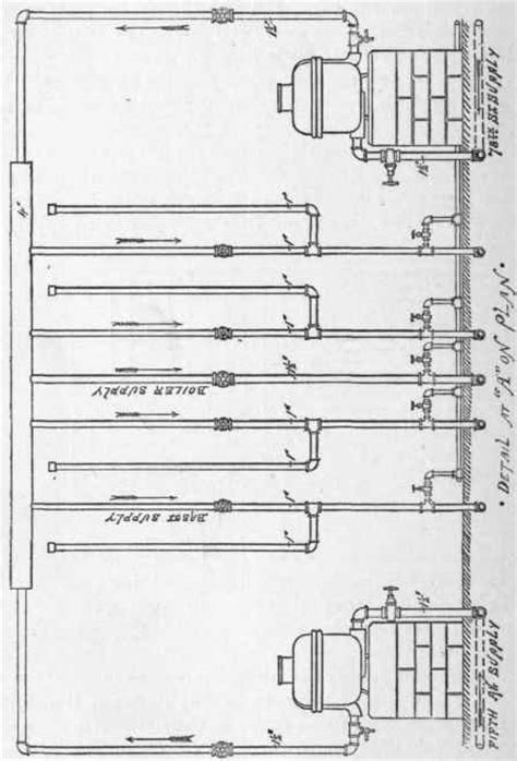 Plumbing Water Supply by Plumbing And Water Supply In The Residence Of Mr H H Cook