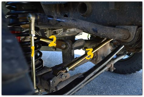 jeep momma electronic sway bar does it still work