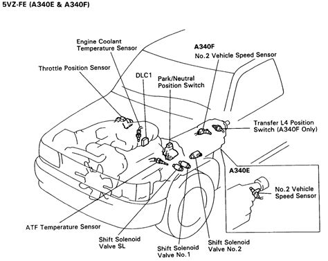 1996 toyota tacoma engine diagram wiring diagrams