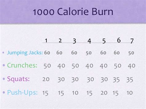 1000 images about 30 minute workout book