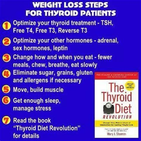 Herbex 21 Day Detox by 21 Best Thyroid Diet Foods Images On Thyroid