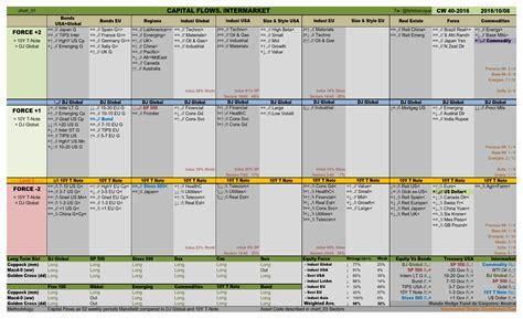 tabla sectorial ecuador ministerio laboral tabla sectorial 2016 tabla sectorial 2016 ministerio de
