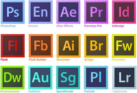 adobe illustrator cs6 templates adobe cs6 icon template illustrator how to be a designer