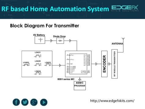 rf based home automation system project report home decor