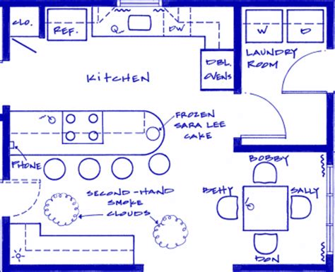 187 tv blueprints the nesting game 28 187 tv blueprints the nesting the sopranos house