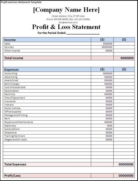 project profit and loss template templates free and templates on
