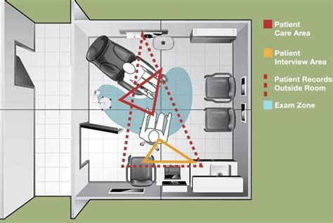 general physical layout of work space 1000 images about team medicine on pinterest exam