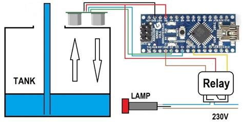 Arduino Water Level Warning